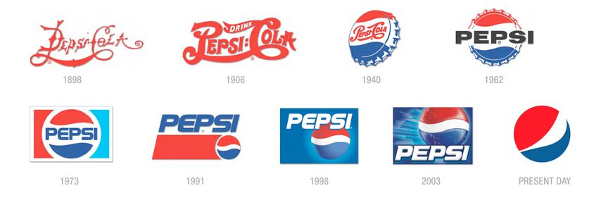 Evolution Logo Pepsi