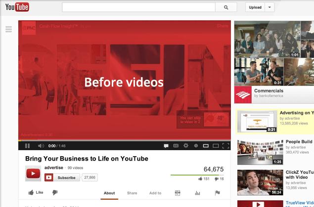Publicité digitale sur YouTube Ads